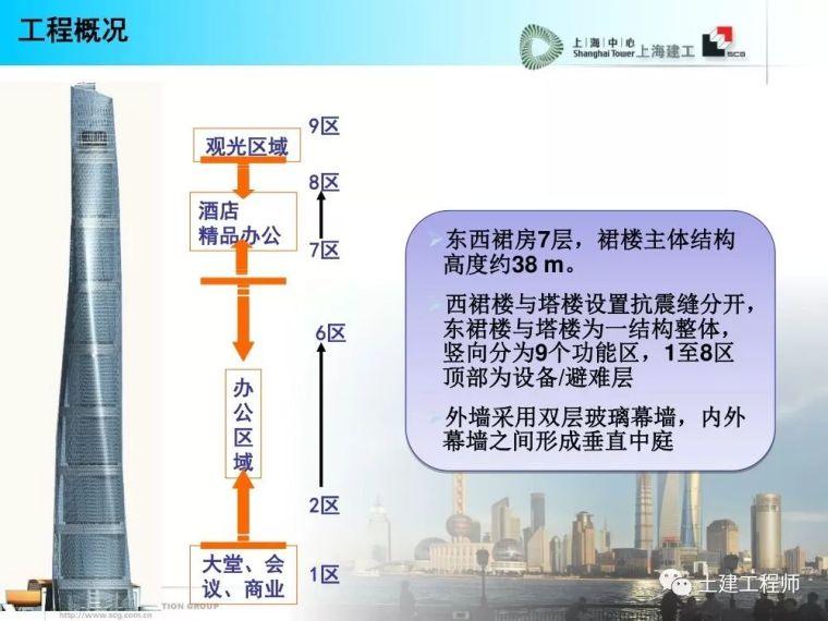 建工高层建筑施工安全防护培训讲义PPT_4