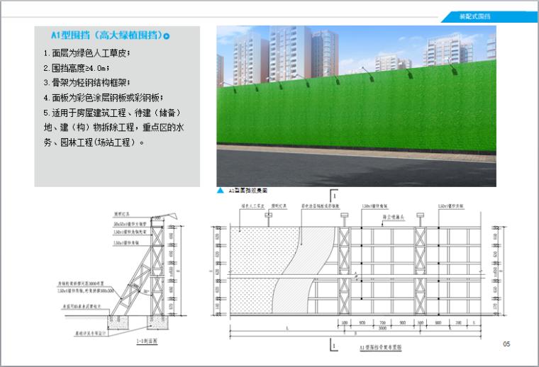2018宜昌市施工围挡技术标准(PPT格式)