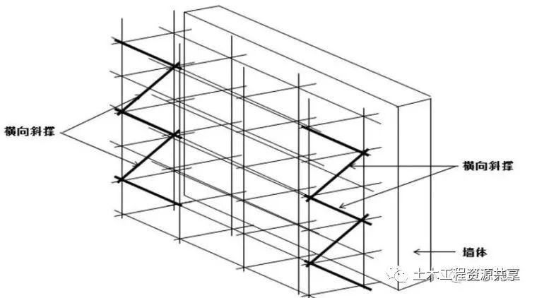 脚手架搭设、拆除与验收24条,逐条附图说明_19