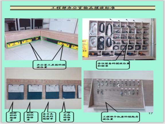 五星级酒店工程部标准化管理资料-工程部办公室物品摆放标准