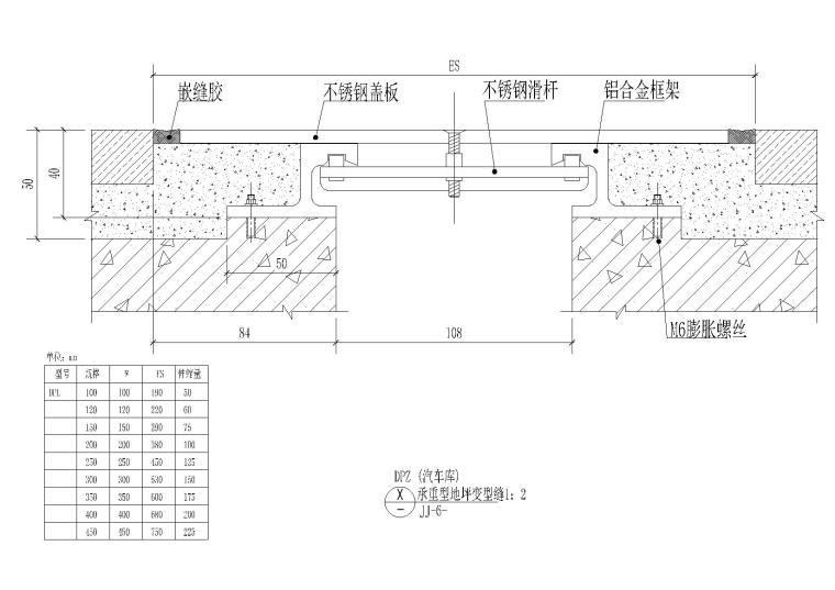 地面常用做法节点(地坪变形缝,伸缩缝等)