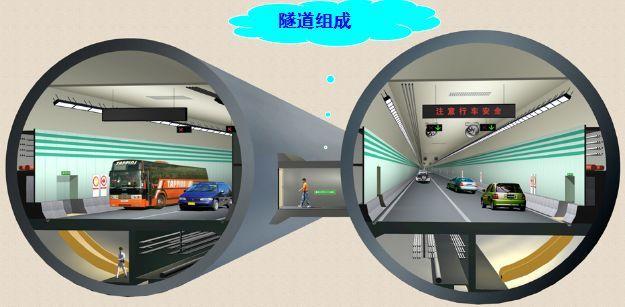 隧道设计超炫图文解读