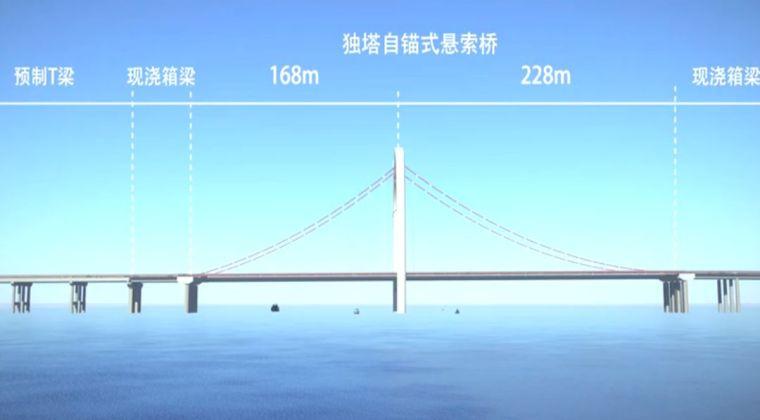 228米独塔自锚式悬索桥BIM施工技术汇报