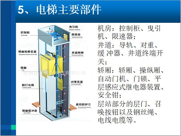 电梯知识及施工注意事项(PPT格式)