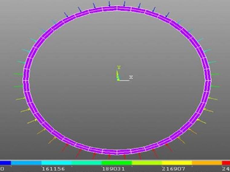 水工隧洞施工及运行的ANSYS模拟