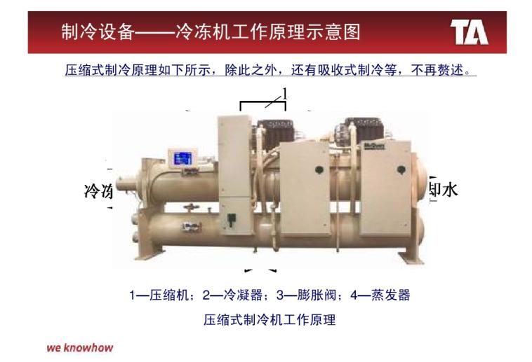 中央空调水系统设计初步知识