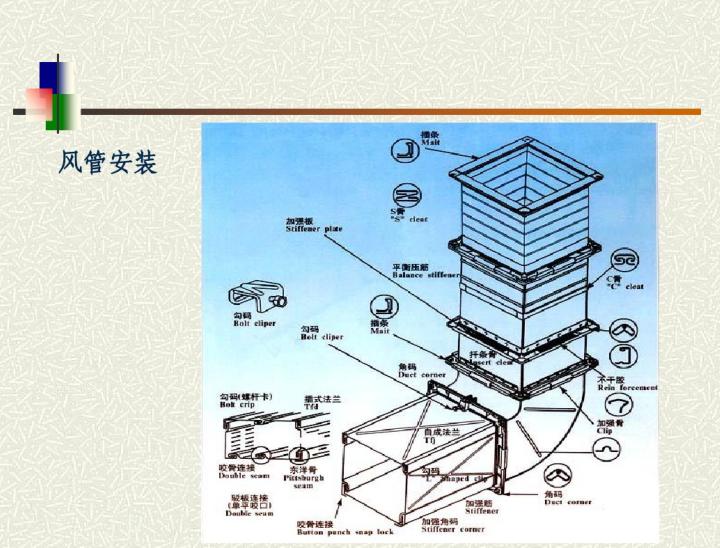 中央空调风系统、水系统应用