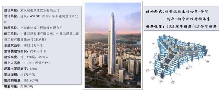 720度观景平台—武汉绿地中心BIM案例