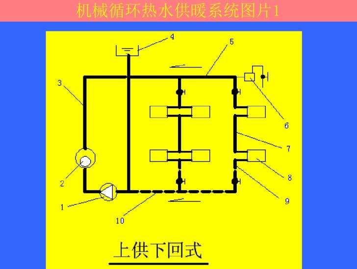暖通空调工程施工图识读