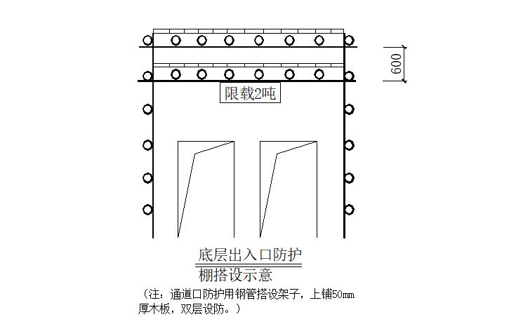 23层高层住宅楼施工电梯方案(面面俱到)