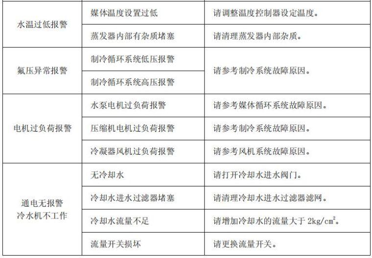 冷水机的工作原理、组成与故障分析~_4