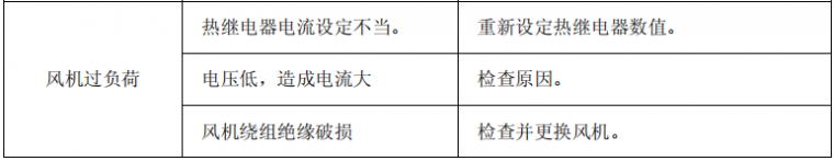 冷水机的工作原理、组成与故障分析~_8