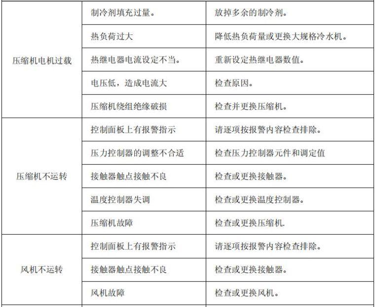 冷水机的工作原理、组成与故障分析~_7