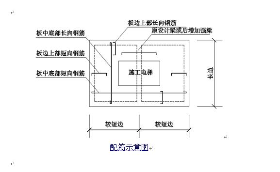 施工电梯基础施工方案(附平面图)
