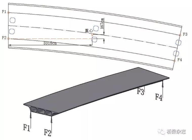 如何以最优的方式改造一座旧桥