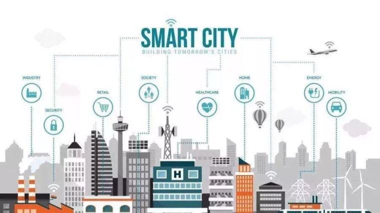 BIM加码智慧建设,CIM打造智慧城市_5