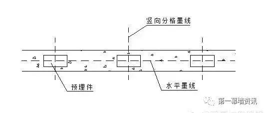 学习学习~半单元式幕墙施工方案_1