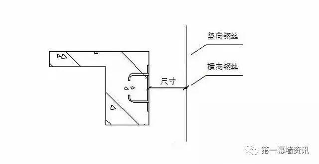 学习学习~半单元式幕墙施工方案_2
