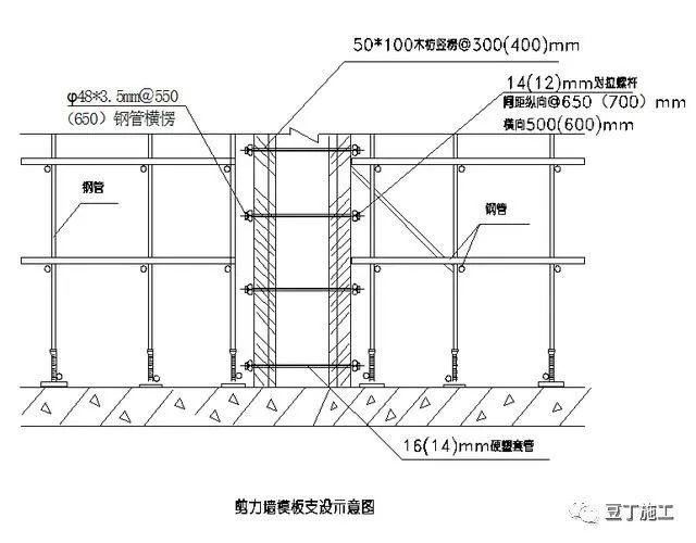 建筑混凝土墙柱的垂直度、平整度这么控制!_10