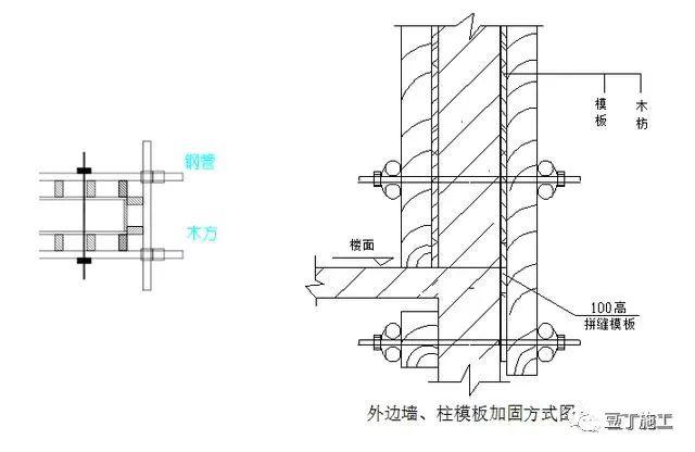 建筑混凝土墙柱的垂直度、平整度这么控制!_24