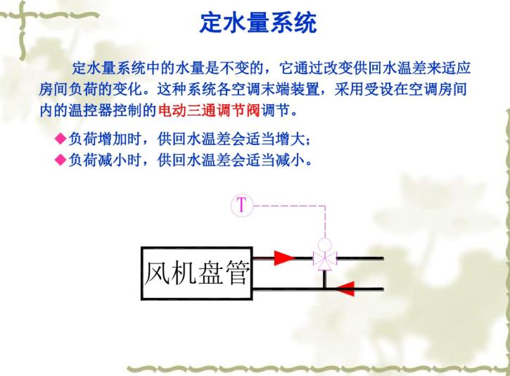 中央空调水系统设计(83页)