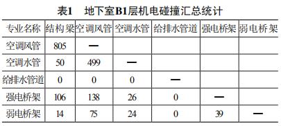 详解!BIM如何让上海国际金融中心闪耀东方_4