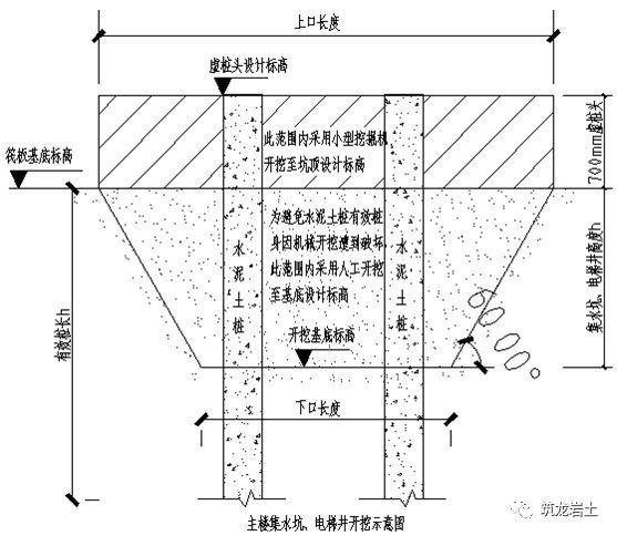 棚户区改造项目土方开挖及基坑支护