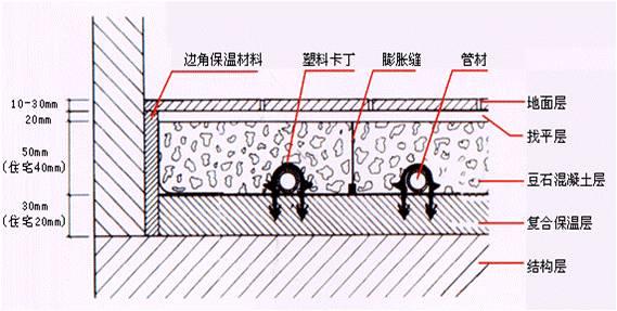 到位了!室内水电安装施工标准做法_16