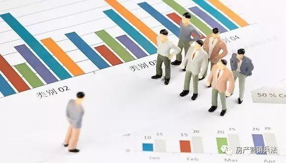 房产人的超级干货:项目定价及策略!_1