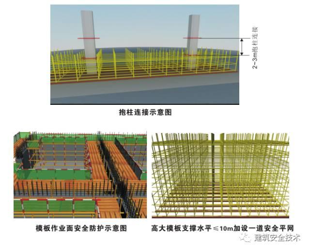 模板支撑体系10大方面安全设置要求,详细!_5