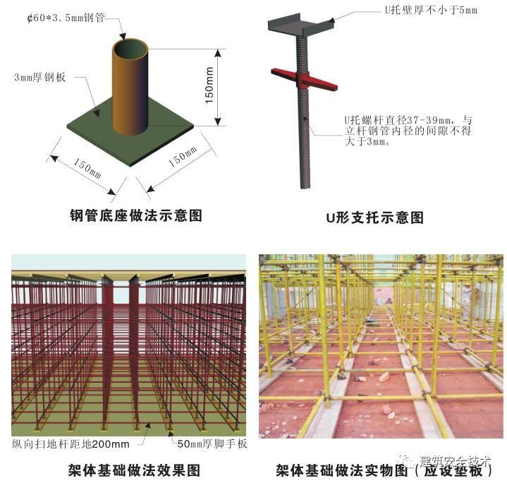 模板支撑体系10大方面安全设置要求,详细!_13