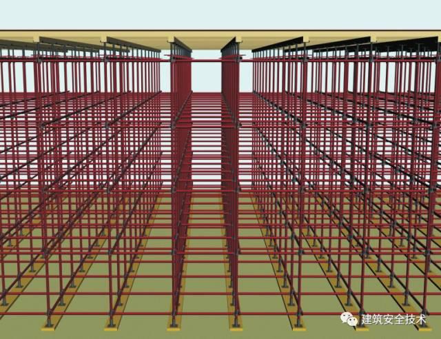 模板支撑体系10大方面安全设置要求,详细!_12