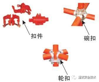模板支撑体系10大方面安全设置要求,详细!_10