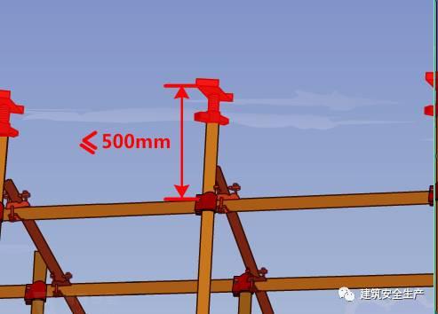 模板支撑体系10大方面安全设置要求,详细!_21