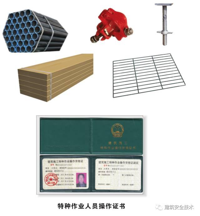 模板支撑体系10大方面安全设置要求,详细!_33