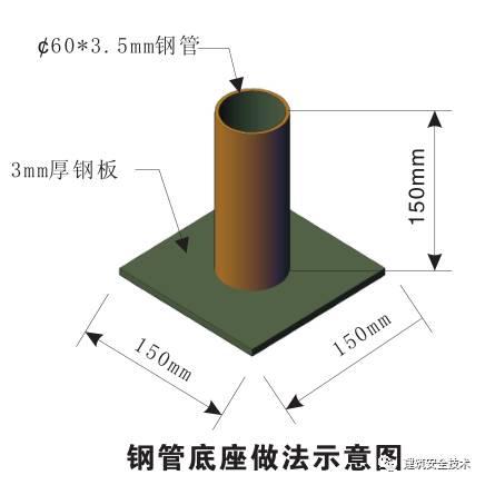 模板支撑体系10大方面安全设置要求,详细!_32