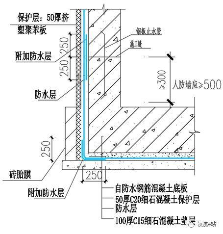中建最新地下室防水施工方案_6
