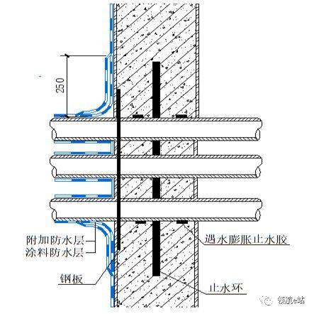 中建最新地下室防水施工方案_12