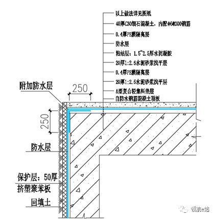 中建最新地下室防水施工方案_13