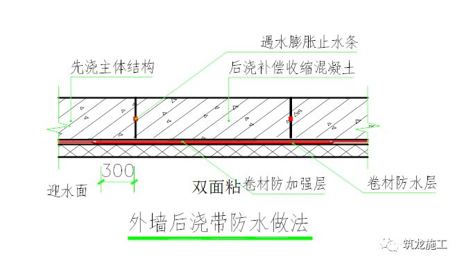 地下室防水的施工工艺及做法_9