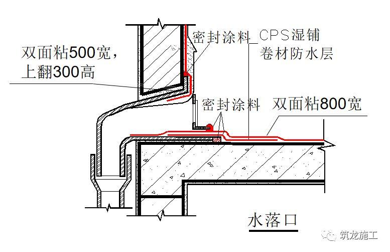 地下室防水的施工工艺及做法_14