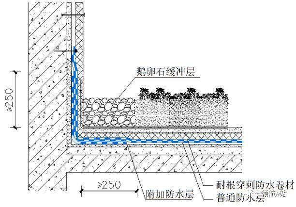 中建最新地下室防水施工方案_14