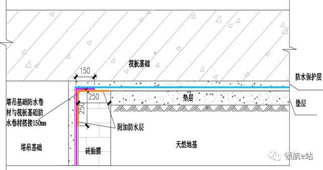 中建最新地下室防水施工方案_15