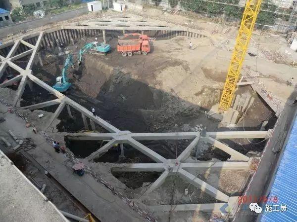 地下室及基坑施工全过程,带你了解_9