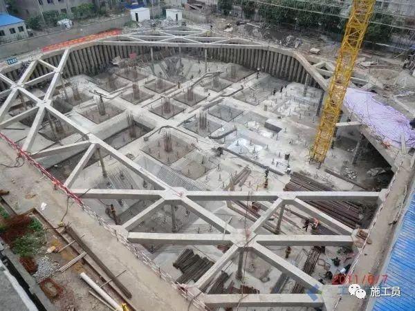 地下室及基坑施工全过程,带你了解_19