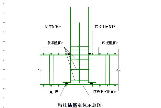高层住宅地下室工程施工方案