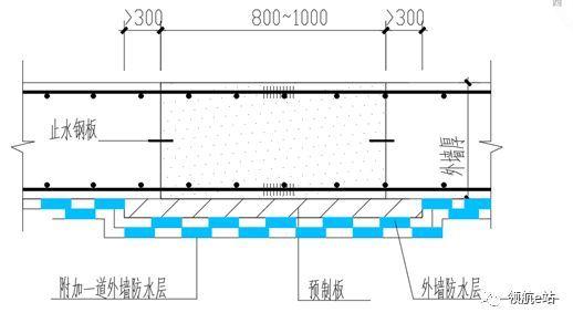 中建最新地下室防水施工方案_8