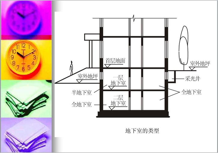 地下室的类型与构造(PPT、内容丰富)