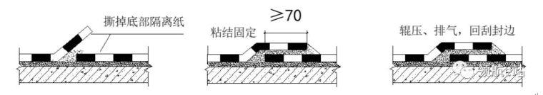 中建最新地下室防水施工方案_5