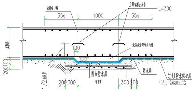 中建最新地下室防水施工方案_9